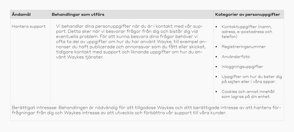 Personuppgiftspolicy-Wayke8