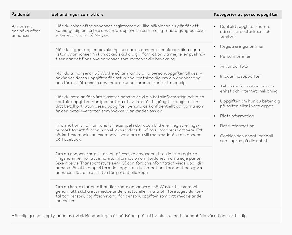 Personuppgiftspolicy-Wayke-1 (2)